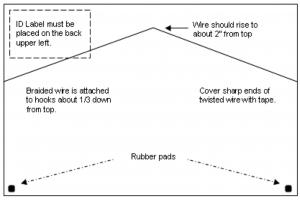 MNWS Frame Diagram